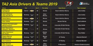 Rundown of the TA2 Asia Championship starting in Sepang Malaysia 19 April 2019