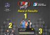TA2 Asia Racing team in Buriram June 2019 Day two results