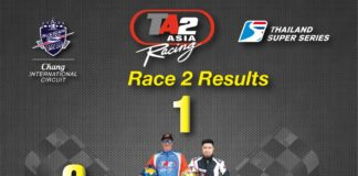 TA2 Asia Racing team in Buriram June 2019 Day two results