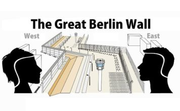 Germany marks 30th anniversary of Wall's end